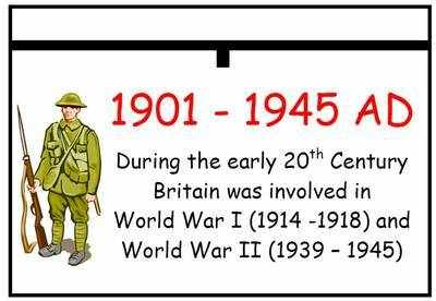 General Historical Timeline Posters