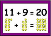 Number Bonds to 20 Display Posters