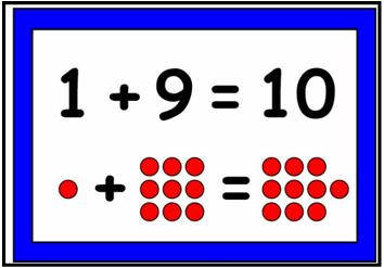 Number Bonds to 10 Display Posters