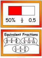 Fraction, Percentage and Decimal Poster Display Pack