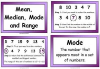 Mean, Mode, Median & Range Poster Display Pack