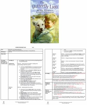 Butterfly Lion Guided Reading Plans