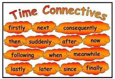 Image result for time connectives