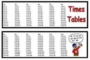 Times Tables Bookmark