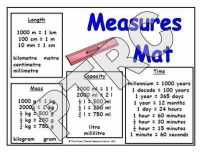 Measures Resource Mat