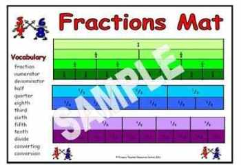 Fractions Resource Mat
