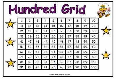 Hundred Grid Poster