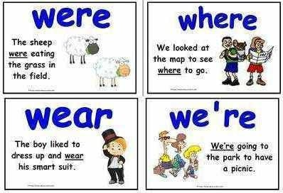 Wear, Where, Were & We're Literacy Display Posters