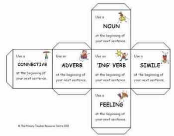 Writing Dice - Sentence Starters