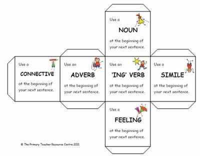 Writing Dice - Sentence Starters
