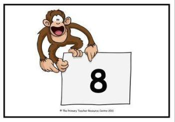 Number Display Posters - Monkey Pack
