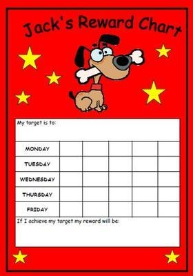 Personalised Reward and Target Chart
