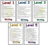 Level 1 - 5  Writing Display Posters