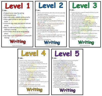 Features of letter writing ks2