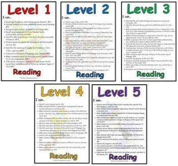 Level 1 - 5 Reading Display Posters