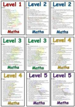 Level 1 - 5 Maths Display Posters