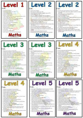 level  to  maths display posters level    maths display posters