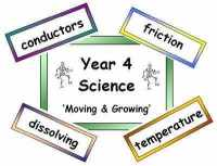 Year 4 Primary Science Vocabulary (Old Curriculum)