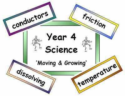ks2 science vocabulary year 6 2014 science curriculum