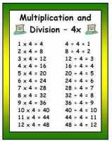Multiplication & Division Display Posters