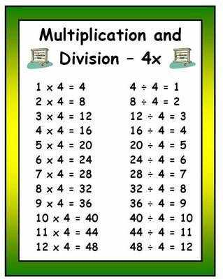 how to write a division table