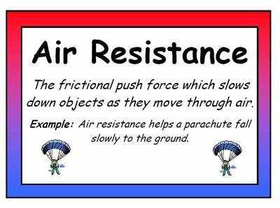 Forces Vocabulary Definition Posters