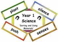 Year 1 Primary Science Vocabulary (Old Curriculum)