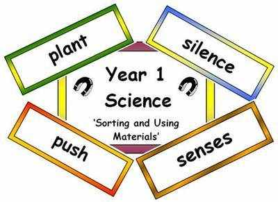 Year 1 Primary Science Vocabulary