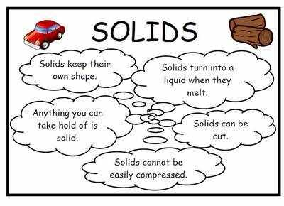 Solid, Liquid & Gases Display Posters