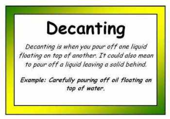 Separating Mixtures Vocabulary Definition Posters