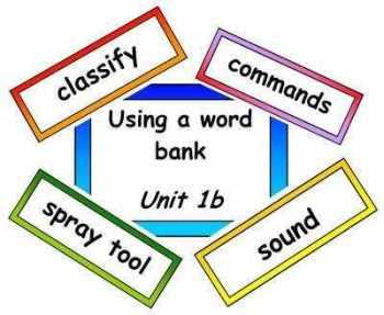 Year 1/2 ICT Vocabulary Cards (Old Curriculum)