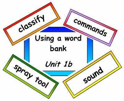 Year 1/2 ICT Vocabulary Cards