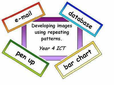 Year 3/4 ICT Vocabulary Cards