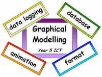Year 5/6 ICT Vocabulary Cards (Old Curriculum)
