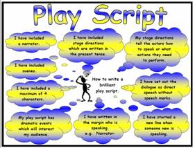 Playscript Success Criteria Poster