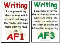 Writing AF Display Posters