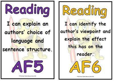 Reading AF Display Posters