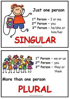 Singular and plural nouns English Grammar EF