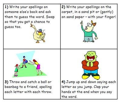 Spelling Ideas Cards