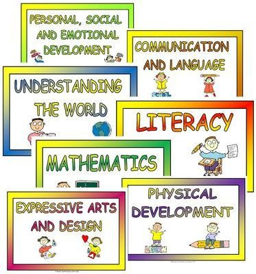 Seven Areas of Learning Posters