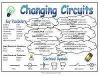 Changing Circuits Science Fact Mat
