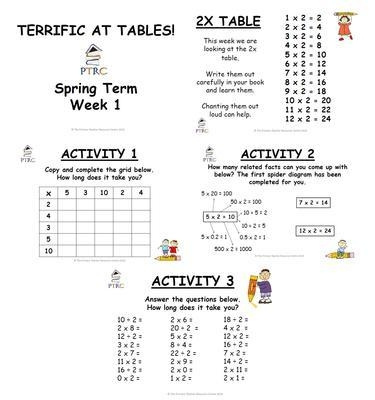 Terrific at Tables - Spring Term Pack