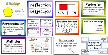 Maths Display Poster BUMPER PACK