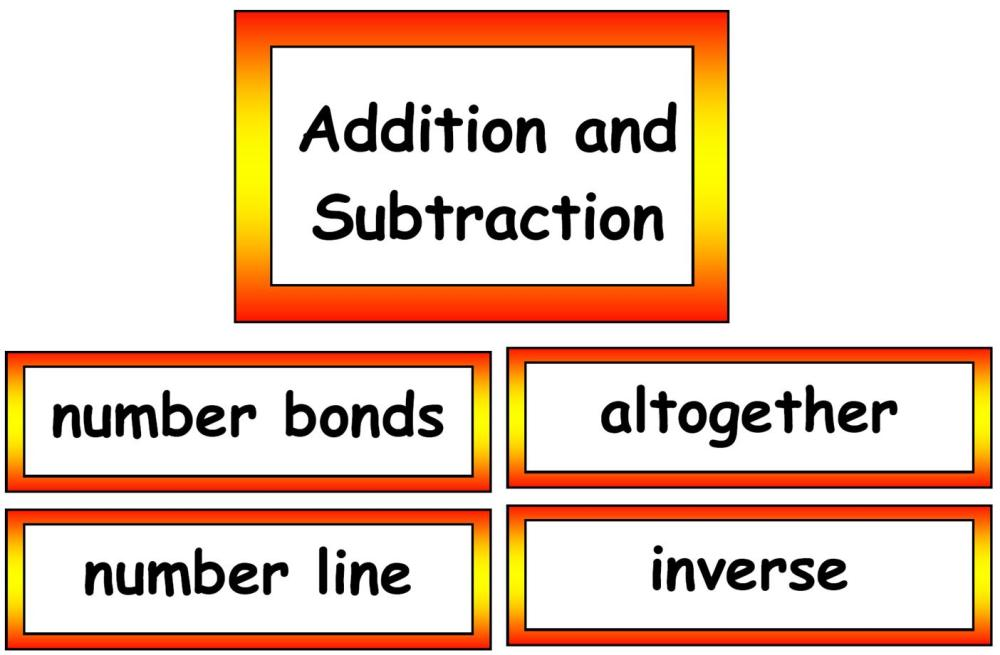 Fraction word problems worksheet