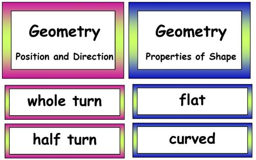 Maths Vocabulary - Geometry Vocabulary Cards