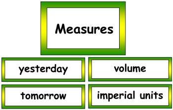 Maths Vocabulary - Measures Vocabulary Cards
