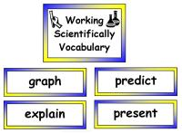 Working Scientifically Vocabulary Cards