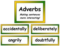 Adverb Display Vocabulary Flash Cards