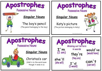 Apostrophe Display Posters