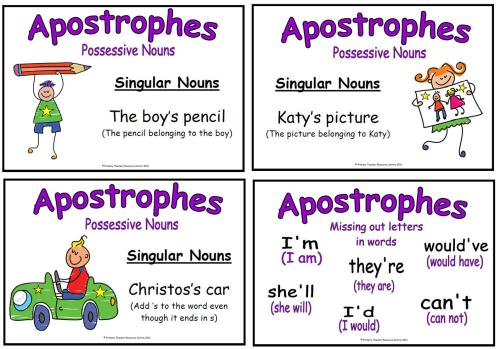 Apostrophe Display Posters